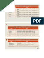 Manual y Fascísculos de h.g.e