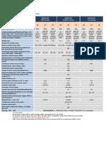 Emrax 207 Tech Data Table Dec 2014