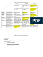portfolio revised doc peer review sheet 1