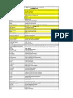 복사본 Checkpoint_CLI_summary (자동 저장됨)
