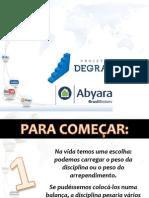 Cdpv Abyara Ponto Com Modulo 1 - Envio Aos Profissionais[1]