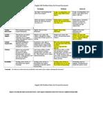 portfolio revised doc peer review sheet
