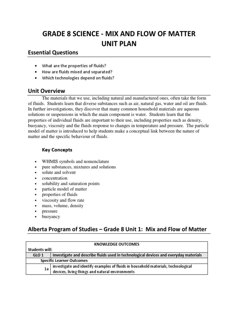 Grade 8 Mix And Flow Of Matter Unit Plan Kristin Grant Solution