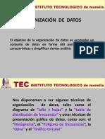 Integrada Estadistica Descriptiva Parte 2 2009