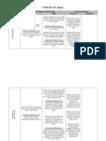 unit plan step 2