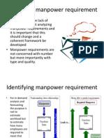 Identifying Manpower Requirement