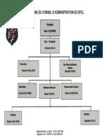 organigramme.pdf