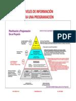Niveles de Un Programa 140821