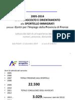 Presentazione  dati sportelli  CPI 2005-2014.pdf