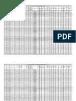 Planilla de Datos de Estructuras. y Fund Ituzaingo