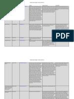 program inventory - padlet