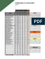 3° C.pdf