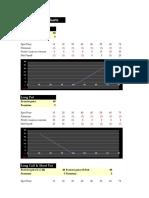 Option Payoff Charts