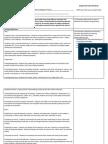 materials studies sampler lesson plan format-art404-online version
