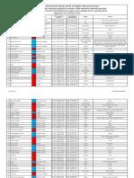 17__DOP__IGP_e_STG_Registrati_aggiornato_al_3_dicembre_2014.pdf