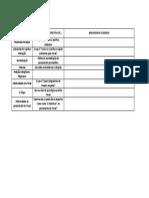 Tabela. Conceitos e Temas Em Psicanálise (Bibliografia)