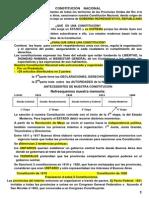 CIENCIAS  SOCIALES FINAL La Constitución Nacional.docx