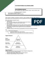Pengantar Manajemen Organisasi Materi 1 dan 3