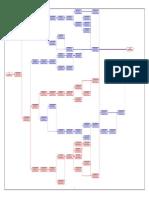 NET WORK PLANING CONTOH.pdf