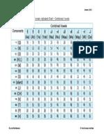 Korean Alphabet Chart Part 2 Combined Vowels