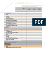 Budget Estimates for 2015-16 (Proformas HEC-101 to 115)