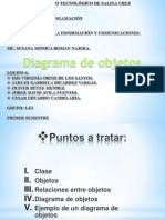 Diagramas de Objetos.
