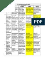 portfolio-rec report rubric pdf