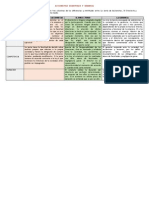 AcAccionistas Directorio y Gerenciacionistas Directorio y Gerencia