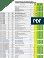 Etude de 2Prix de Soustraitance Par Le Dga d.slama (1)
