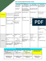 task 4 - part d - evaluation criteria