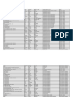 LISTADO DE INSTITUCIONES EDUCATIVAS SUPERIORES -INSTITUTOS- (REPARED 2 015).pdf