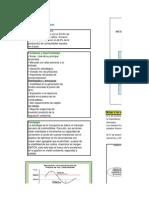 Calculo Del Wacc-modificado2009.PDF Clases