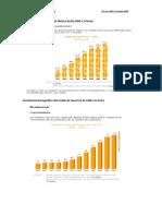 Crecimiento Demográfico de México Desde 1960 a La Fecha
