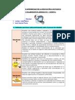 Trabajo Final Modulo IV_Grupo 4