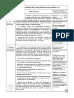 Principios Pedagogicos Que Sustentan El Plan de Estudios 2011
