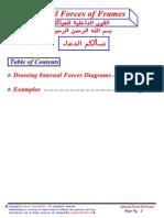 Internal Forces of Frames