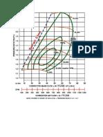 Grafik Compressor Transportasi Fluida
