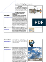 COMPARING-STIRLING-ENGINE-COMPANIES.pdf
