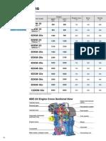 Daihatsu Marine Engines Specs