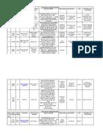 annexe 5 - benchmarking.pdf