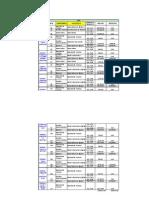 PLAN 13296 Presupuesto Acumulado 2010