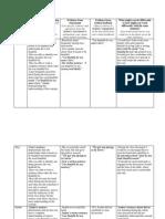 social studies - term iii student assessment