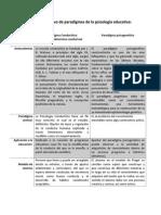 Cuadro Comparativo de Paradigmas de La Psicología Educativa