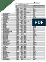 5.Senarai Nama Tukar Lokasi Peperiksaan September 2014