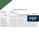 Disponibilidad Hidrica Con Fines Agrarios 2012 - 2013