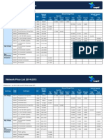 Network Price List 2014-2015 - Ausgrid