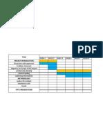 Fyp Gantt Chart