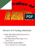 demand curve in economics