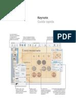 Keynote Guidarapida