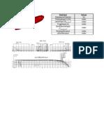 Analisa Spektra ISSC